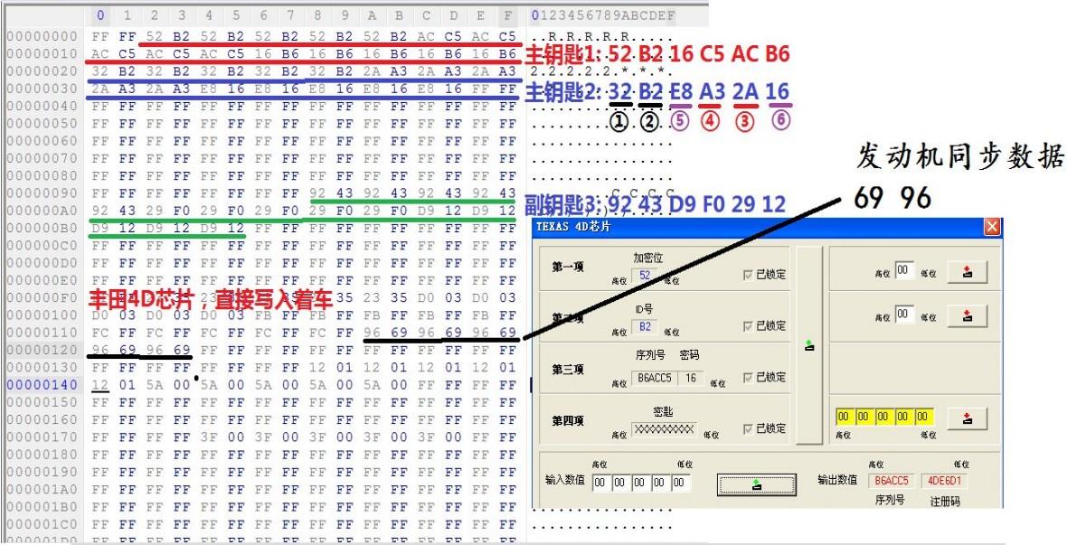 (也可用于更换发动机电脑或者防盗盒)   短接诊断座4--13引脚,(cg tc